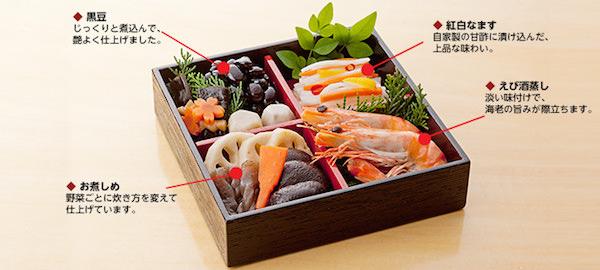 「セコムの食」の手作り和風おせち お試しセット 公式メニュー画像